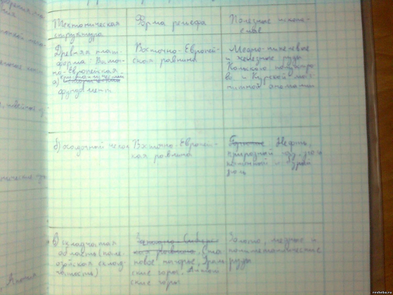 Ответы практическая работа по географии 9 класс номер