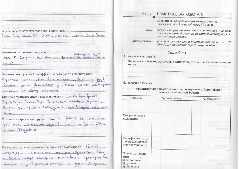 Тетрадь для практических работ по географии 9 класс класс супрычев.